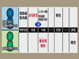 岐阜 県 コロナ 感染