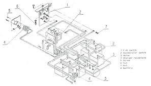 melex 112 wiring diagram honda 2ab Melex Golf Cart Controller Wiring Diagram Melex 512 Golf Cart