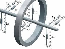 6. Translational model for Flywheel with flexible hub-rim ...