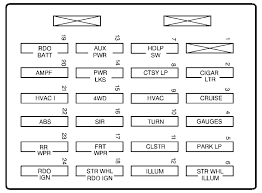 gmc jimmy fuse diagram wiring diagrams online