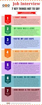 Job Interview 7 Things Not To Say During The