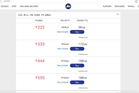 Reliance Jio All In One Rs 222 Plan Vs Airtel Rs 249 And