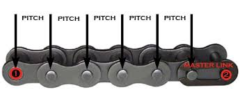 Go Kart Chain Size Chart Gc Guide Chain Pitch