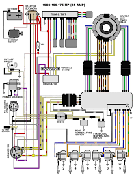 unique wiring diagram for 2005 90 hp yamaha outboard within johnson 9.9 Johnson Outboard Parts Diagram mastertech marine evinrude johnson outboard wiring diagrams at within diagram