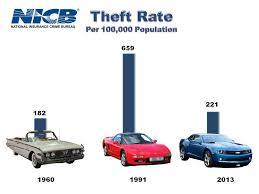 third party fire and theft short term car insurance 44billionlater