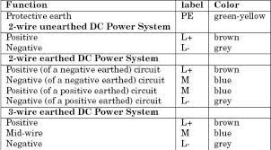 wiring diagram electrical wiring color codes europe wires din 47 002 at Europe Wiring Diagrams
