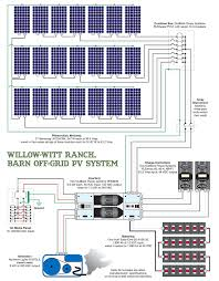 rv solar system wiring diagram wiring library 12v rv solar panel wiring diagram how to hook up panels in diy