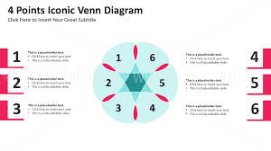Venn Diagram Editable Venn Diagrams Powerpoint Slidepoints