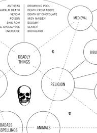 Koreaudio Heavy Metal Band Names Flow Chart