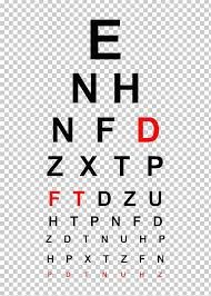 Eye Exam Snellen Chart Eye Chart Eye Examination Snellen Chart Orthokeratology Eye