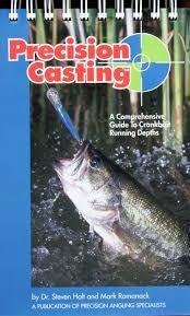 Crankbait Trolling Depth Chart Precision Casting A Comprehensive Guide To Crankbait