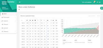 Jquery Gantt Chart Jquery Gantt Chart Open Source Easybusinessfinance Net