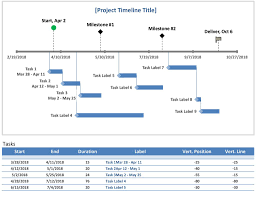 Timeline Template Powerpoint Free Infographic Download Ppt