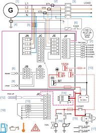 2003 buick rendezvous wiring diagram pickenscountymedicalcenter com 2003 buick rendezvous diagram valid 2005 buick rendezvous window diagrams 2003 buick rendezvous wiring