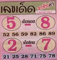 อยากถูกหวยดูใบนี้ เลขเด็ด☆เลขเด็ด ราชันดำ งวดประจำวันที่ 1 ตุลาคม 2563 ⋆ หวย แม่นๆ.com