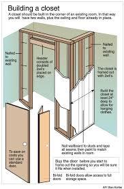 How to frame a closet Existing Building Closet To An Existing Room Onthehousecom Pinterest Building Closet To An Existing Room Onthehousecom Design