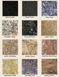 countertops popular options today: granite kitchen countertops  bob vila