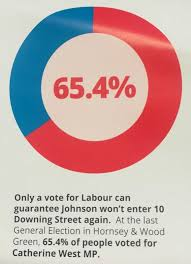Labour Chart General Election 2019 Full Fact