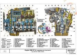 my mercedes blendz on twitter engine diagram of a mb 300d my mercedes blendz on twitter engine diagram of a mb 300d piston heads run smooth on tgb perform comparably to diesel