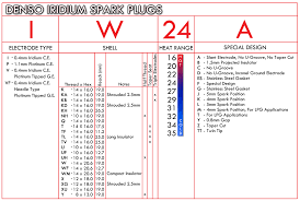 Bosch Spark Plug Chart Conversion Chart 63 Reasonable Autolite Heat Chart
