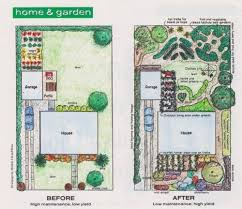 Small Picture 20 best Permaculture images on Pinterest Permaculture garden