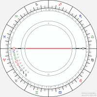 Jeffree Star Natal Chart Jeffree Star Natal Chart Jeffree Star Astro Birth