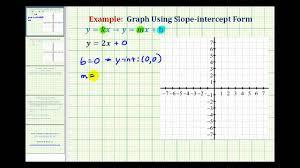 direct variation form ex 1 graph a direct variation equation positive slope youtube