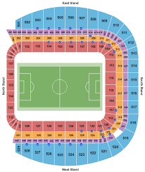 2020 Uefa Euro Cup Group Stage Group E Match 34 Tickets