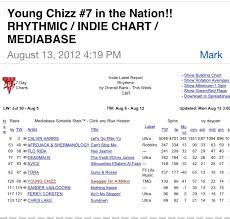Walking With Young Chizz Young Chizz 7 On Mediabase