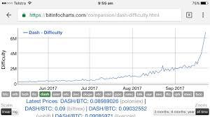 Can Ant Miner Mine Altcoins Gpu Hashrate Chart Bitcoin