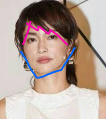 エラ張りに似合う髪型とはショートや前髪のポイント