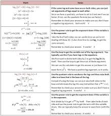 solving exponential equations worksheet with answers 22 pdf 10 best solving exponential and logarithmic equations images