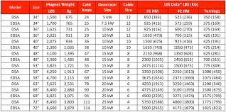 Aluminum Sheet Aluminum Sheet Weight Chart