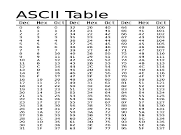Hexadecimal Base 16 Chart Computer Number Systems This Presentation Will Show