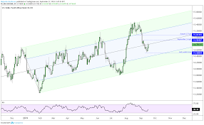 Usdzar South African Rand Turns Higher On Geopolitical Risks