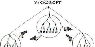 Microsoft Organization Chart This Org Chart Explains Why Microsofts Ceo In Waiting Is Suddenly