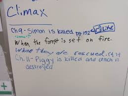 lord of the flies allegory essay essay ap essay questions for lord  lord of the flies diction