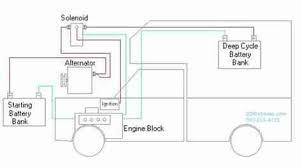 fleetwood rv electrical system wiring diagram wiring diagram libraries fleetwood rv electrical system wiring diagram