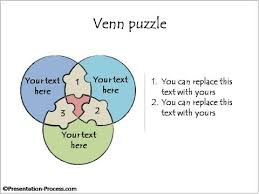 Venn Diagram Information Powerpoint Hand Drawn Models Consulting Models Business Diagrams