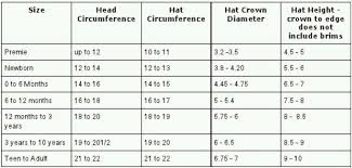 Crochet Hat Sizing Chart Use The Smallest Crown Measurement
