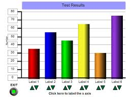 Free Bar Chart Maker 30 Web Apps In Making Charts Graphs Flowcharts And