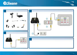wiring diagram for swann camera wiring image swann security camera wiring diagram swann auto wiring diagram on wiring diagram for swann camera