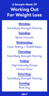 Total Body Gym Workout Chart A 7 Day Weight Loss Workout Plan Self