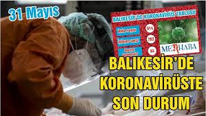 Sağlık bakanı fahrettin koca, 30 mayıs corona virüs tablosunda da ölüm sayısının 26 olduğunu söylemişti. Balikesir De Koronaviruste 31 Mayis Tablosu Balikesir Merhaba Gazetesibalikesir Merhaba Gazetesi