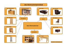 Mobel Bedroom Furniture Haus Und Mapbel German Vocabulary For House And Furniture