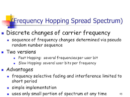 Image result for a Frequency-hopping spread spectrum communication system