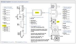dunkermotoren gr 63x55 30v motor sanway technology Re20 Wiring Diagram es200 motor gr 63x55 30v Shure SM7B