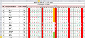 attendance spreadsheet excel excel how to count students number on different conditions in a