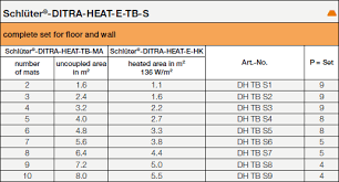 schlüter® ditra heat products schlüter systems schlüter® ditra heat e tb s