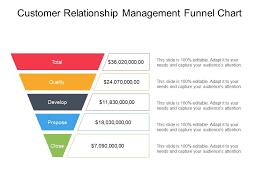 Customer Relationship Management Funnel Chart Powerpoint
